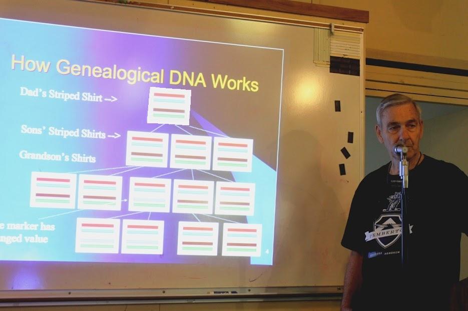 DNApresentation